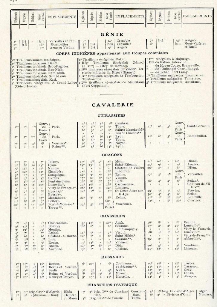 emplacement-des-troupes-francaises-1913-1914.3