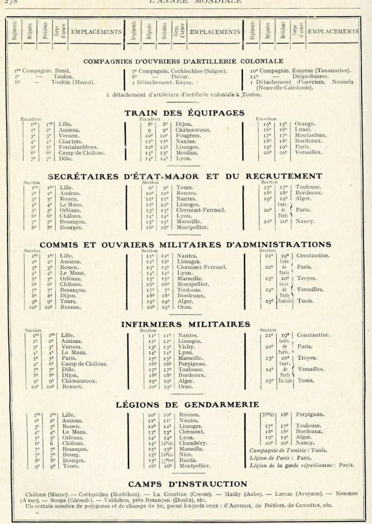 emplacement-des-troupes-francaises-1913-1914.5