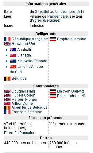 Passchendaele 9 et 12 octobre 1917 bataille-de-passchendaele