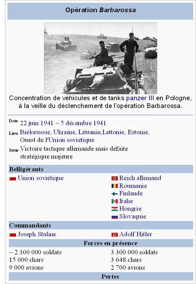 Opération Barbarossa barbarossa