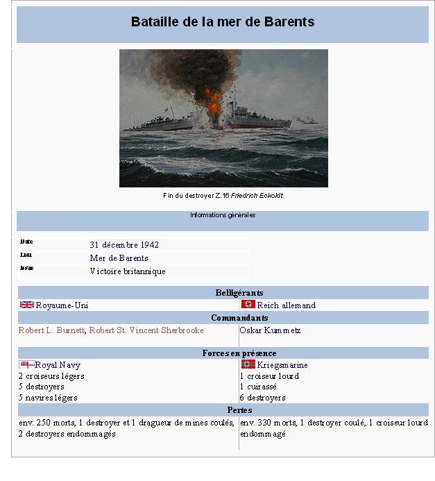 Victoire britannique à la Victoire de la Mer des Barents barents