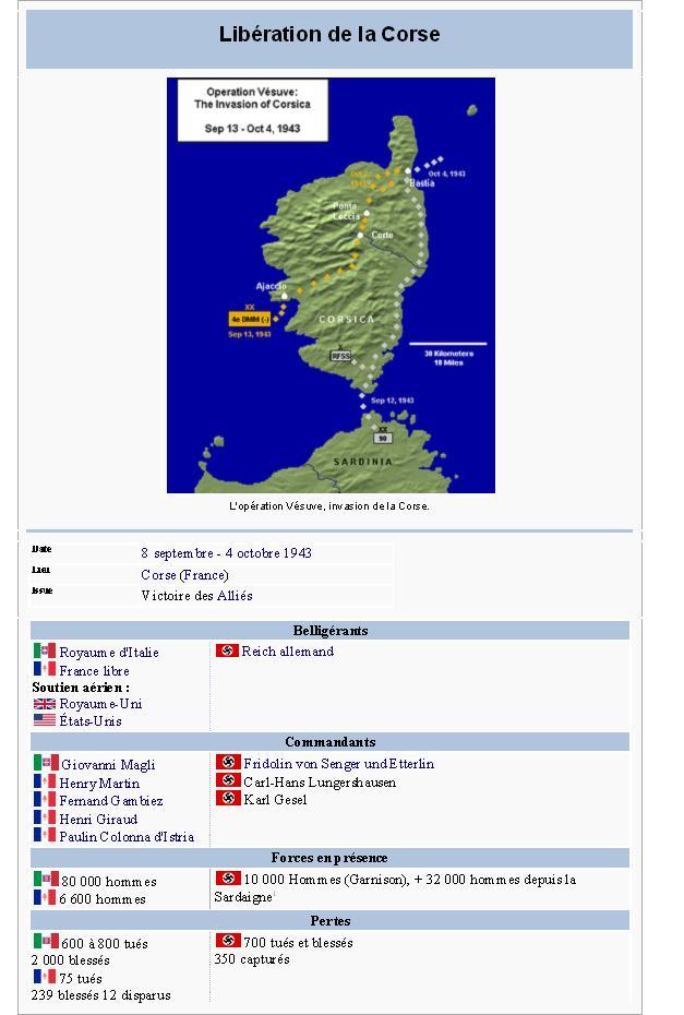 9 septembre La Corse se soulève contre l'occupant corse