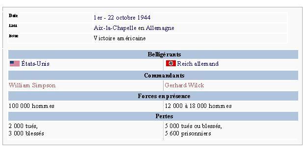 La bataille d'Aix-la-Chapelle aix