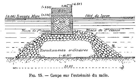 jetee-mole