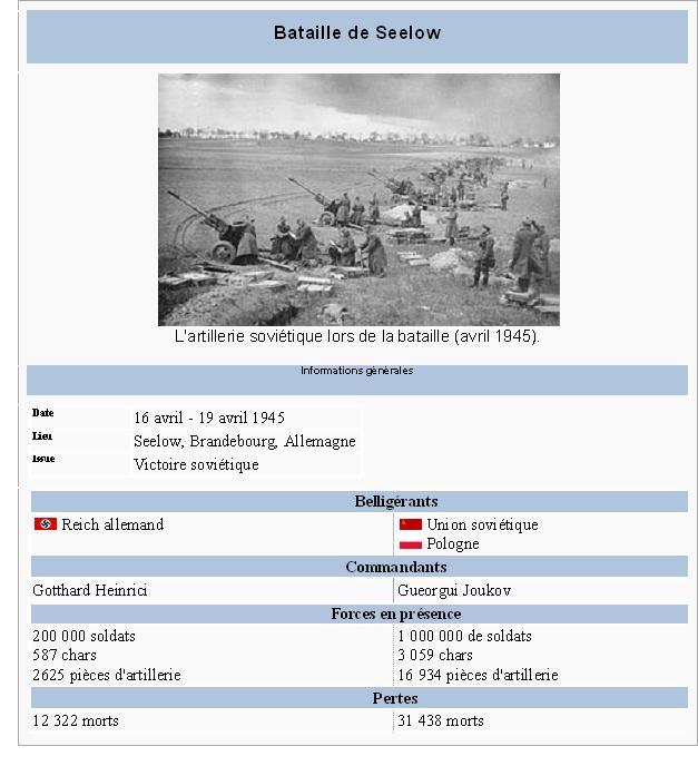 Bataille des Hauteurs de Seelow  sellow